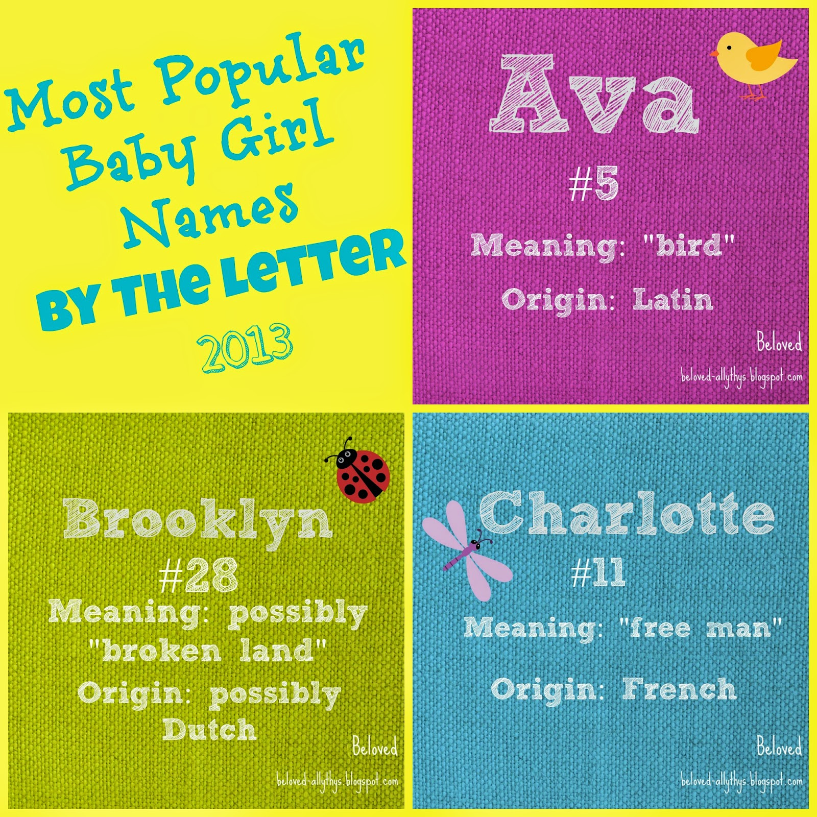 3 letter girl names beloved baby names most popular names by the letter 10405 | mostpopulargirls2013