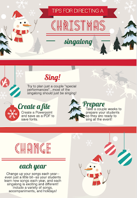 Tips for directing a Christmas singalong: Easy steps to put together a singalong!