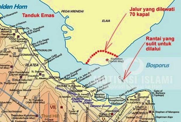 Kota Manakah yang Akan Ditaklukan Lebih Dulu Yaa Rasulallah? Konstantinopel atau Roma?