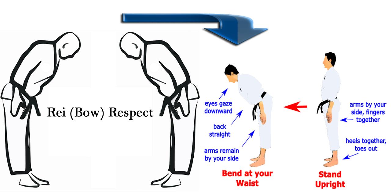 Karate Stances Gosoku Ryu Karate Kolkata