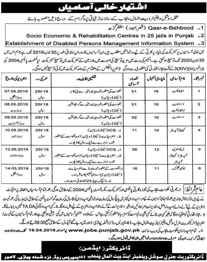 Social Welfare And Bait Ul Maal Department Jobs In Pakistan 2019