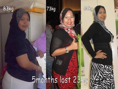 Berat Badan Ideal dari Ukuran Tinggi Badan