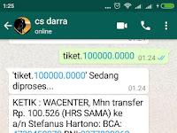 Cara jual pulsa menggunakan WA ataupun SMS