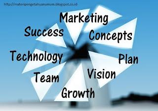 Penjelasan Bauran Pemasaran (Marketing Mix) Dengan Jelas
