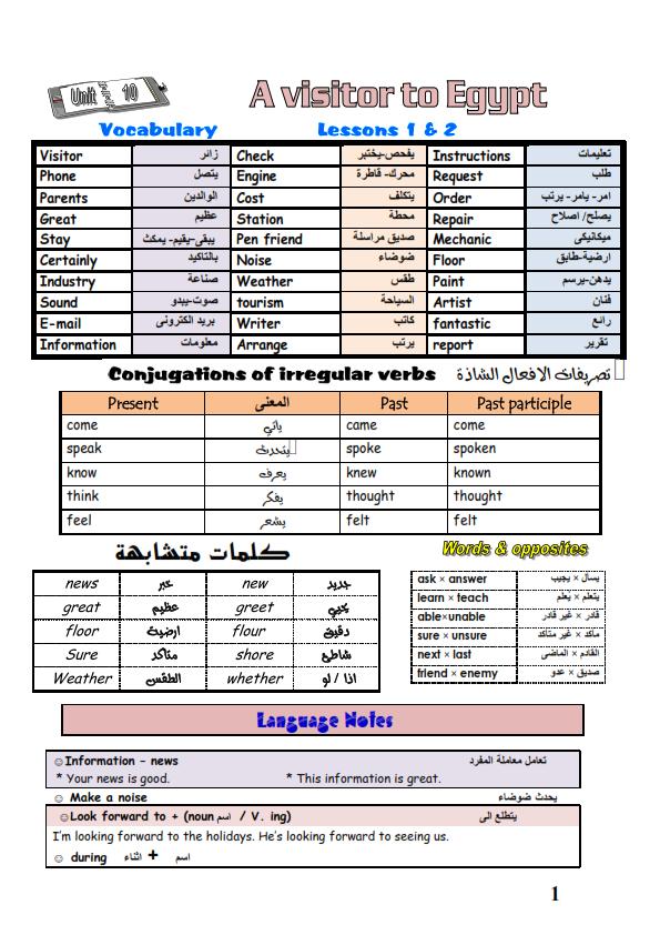 اخطر مذكرة لغة انجليزية 111 ورقة PDF للصف الثالث الاعدادي ترم ثاني 2017 Mr Shaarawy 0