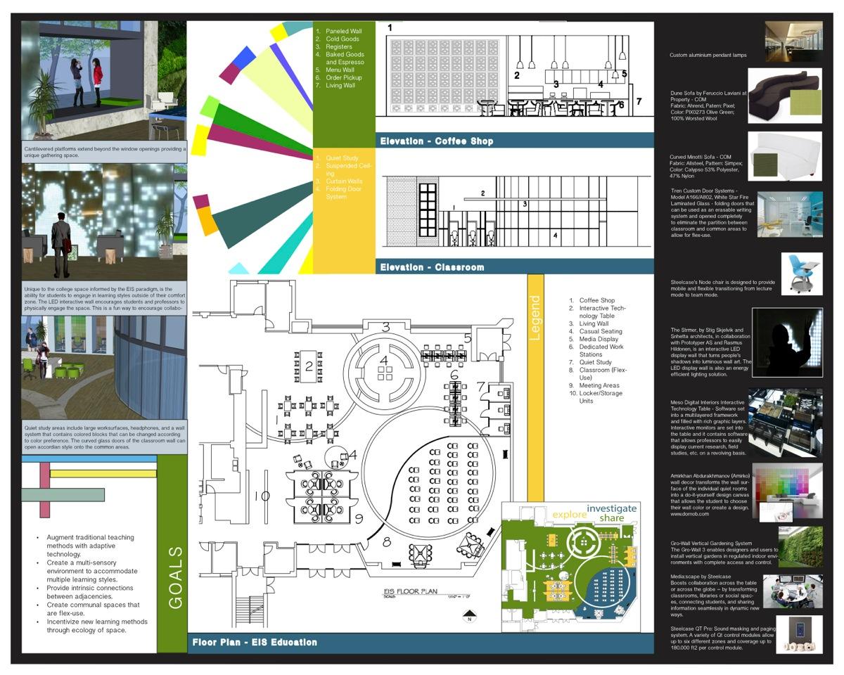 Interior Design Blog: February 2013
