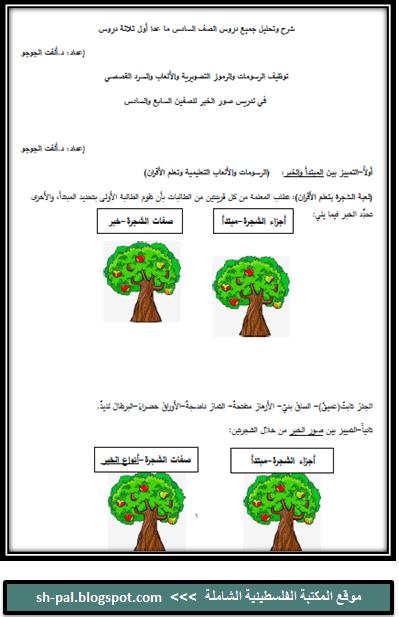 الذاكرة التصويرية pdf