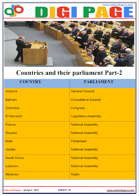 DP | COUNTRIES & PARLIAMENT  | 18 - APR - 17 | IMPORTANT FOR SBI PO