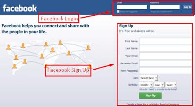 My Facebook Login In