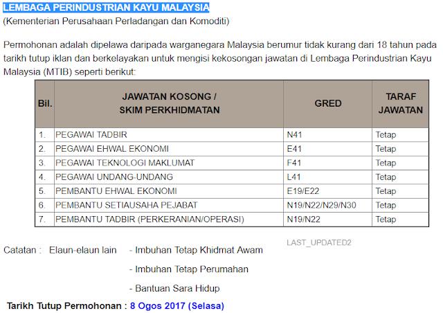 Jawatan Kosong Kerajaan di Lembaga Perindustrian Kayu Malaysia