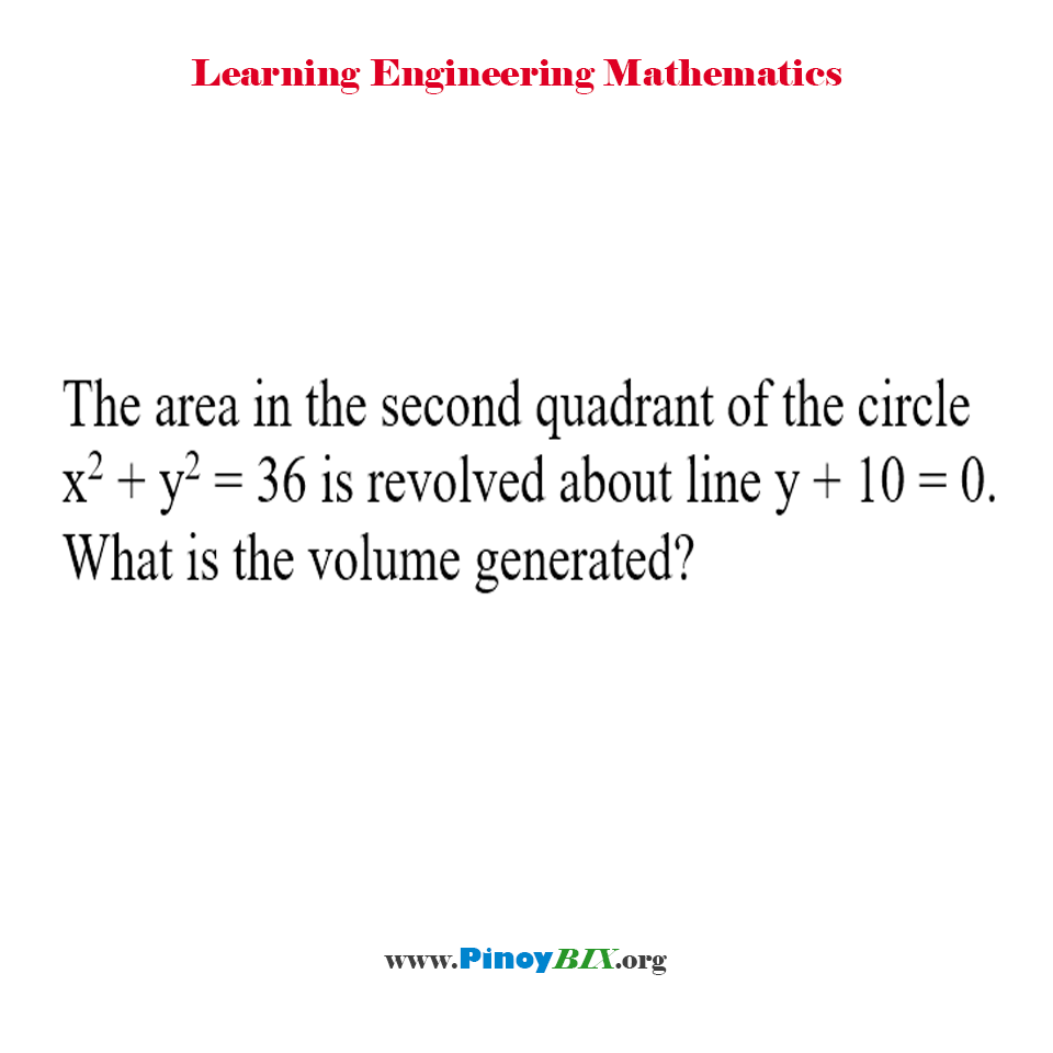 What is the volume generated by the circle revolved about the line?
