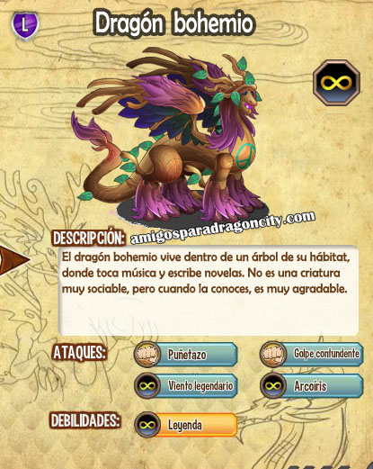 imagen de las caracteristicas del dragon bohemio