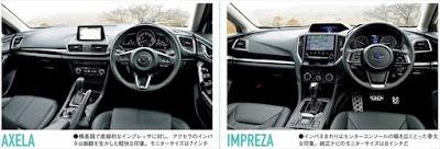 インプレッサ アクセラ インパネ運転席周り 比較
