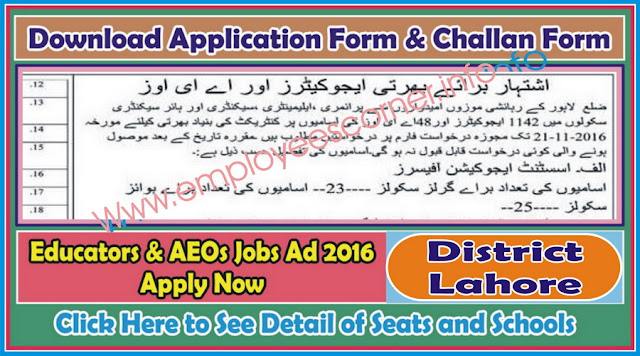 AEOs & Educators Jobs 2016 in District Lahore