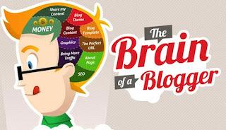 5 Keuntungan Menjadi Blogger