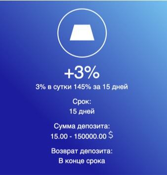 Инвестиционные планы AppStoreInvest