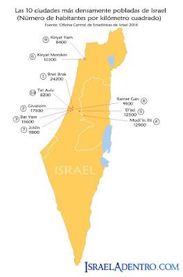 ¿Israel es un país pequeño para 8.5 millones de habitantes?