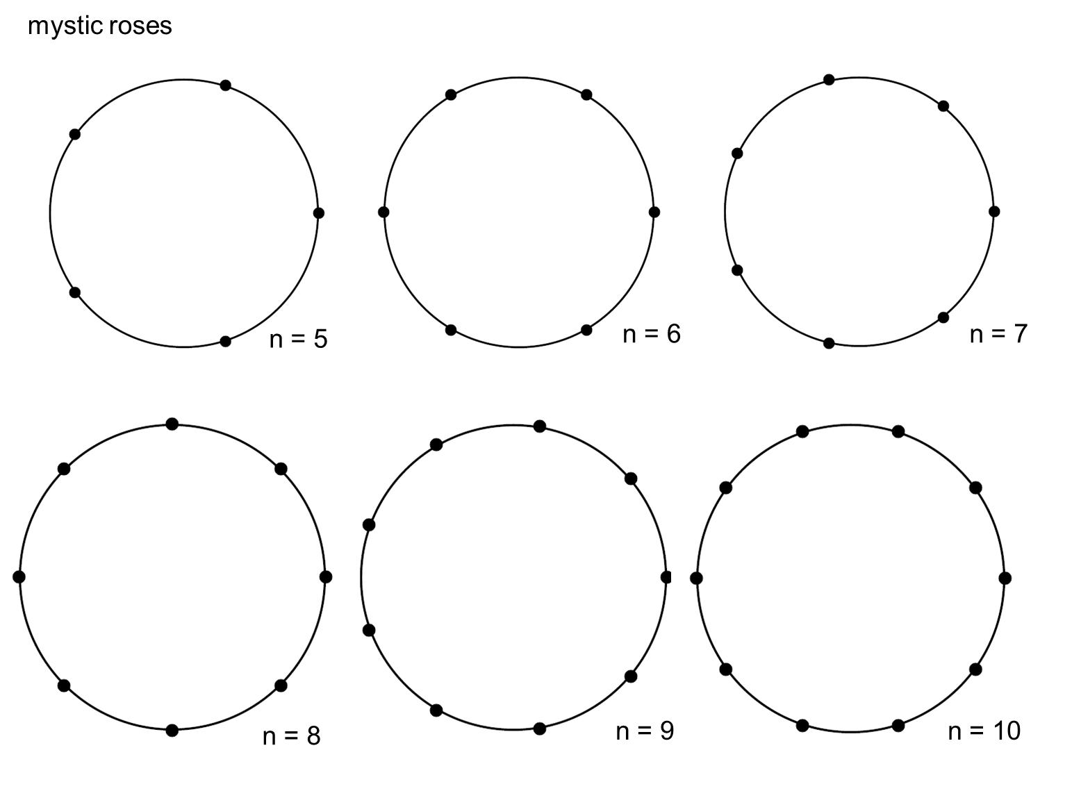 Median Don Steward Mathematics Teaching Star Polygons