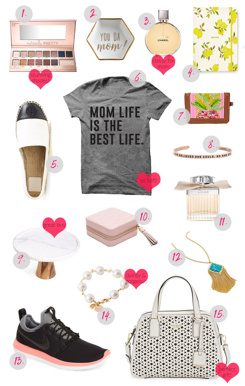 Mother's Day Gift Guide by fashion blogger Laura of Walking in Memphis in High Heels