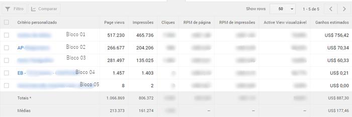 Critérios personalizados Google Adsense