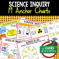 life science posters, life science anchor charts, science inquiry posters, science inquiry anchor charts