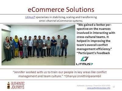 Building Effective Team Training Programs