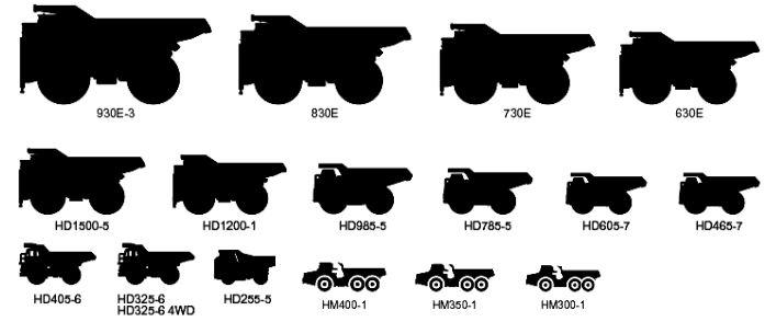 Mengenal dan belajar alat berat komatsu: Mengenal Dump Truck