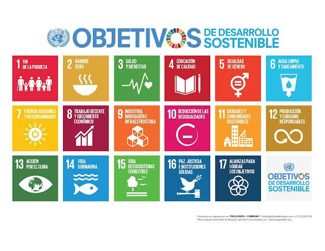 Resultado de imagen de consecuencias medioambientales desarrollo sostenible