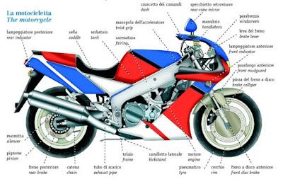 Dizionario visuale Il Ragazzini CD moto