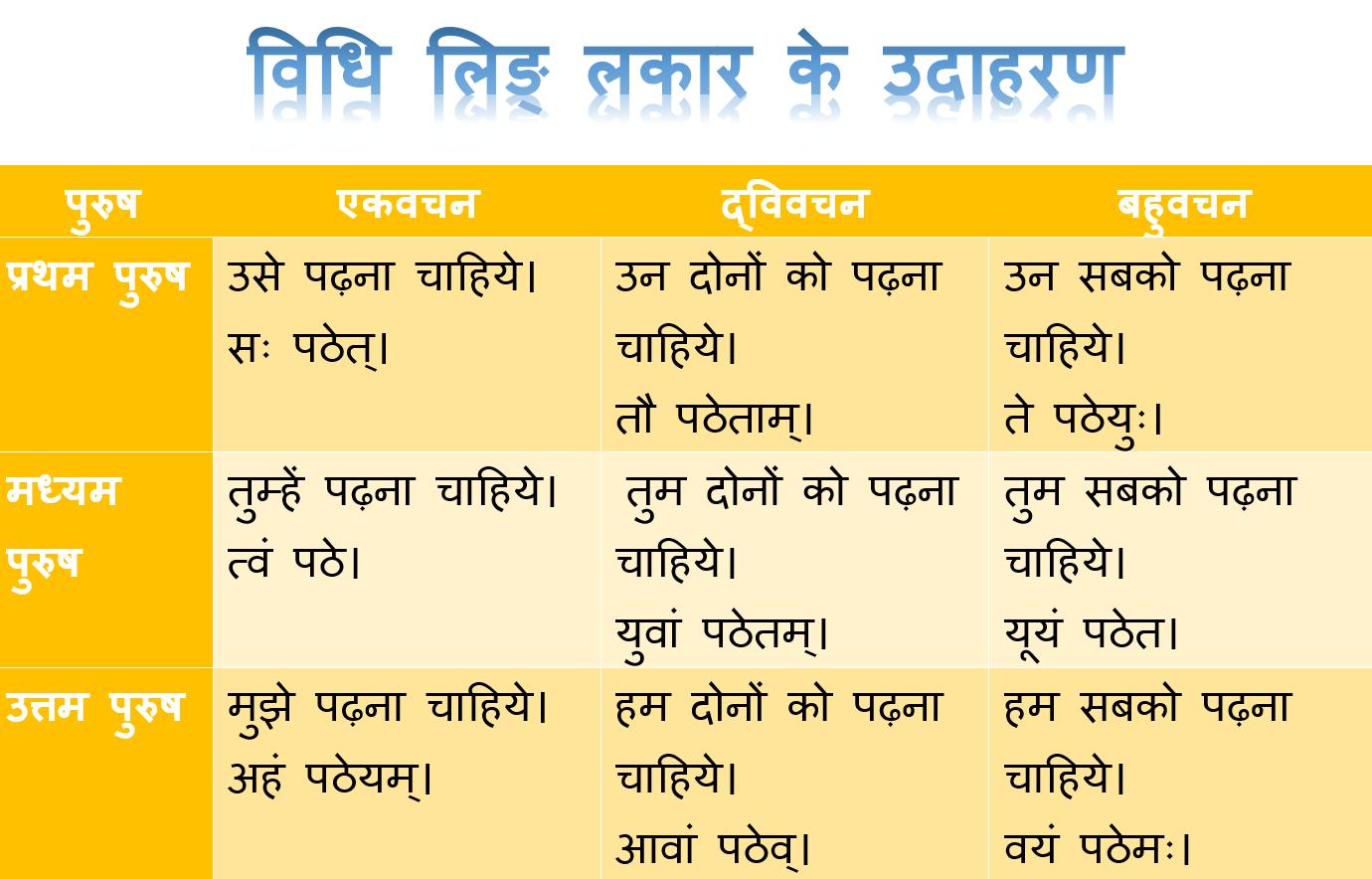 Vidhiling Lakar