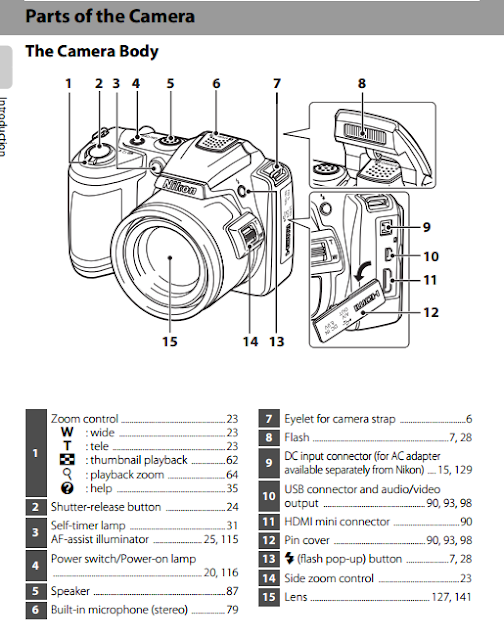 Part of the Nikon Coolpix L120