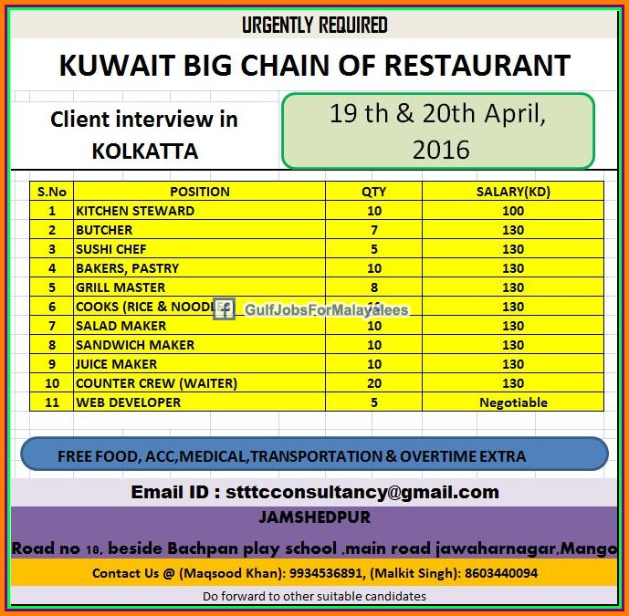 Gulf Jobs for Malayalees: Kuwait Restaurant large job vacancies