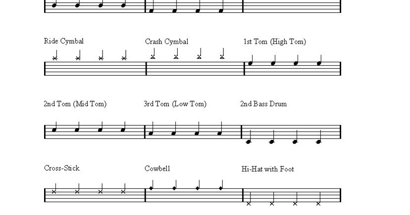 Drum Notation Symbols – Articleblog info