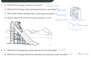 iGCSE Physics: Sankey Diagrams