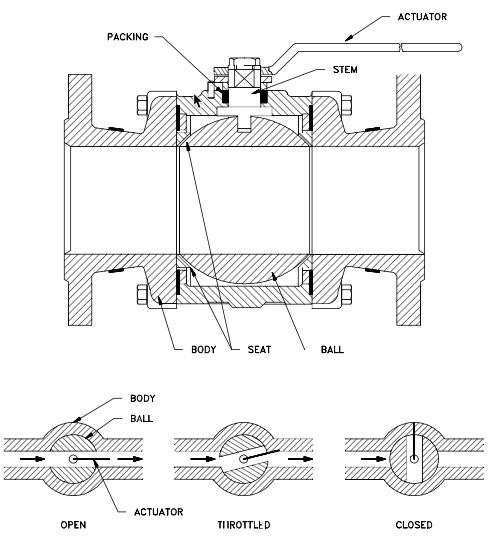 venturi valve diagram