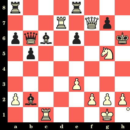 Les Blancs jouent et matent en 4 coups - Dawid Janowski vs Oscar Chajes, New York, 1918
