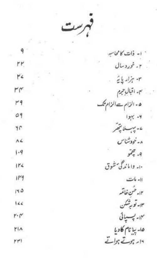 Aatish Zeir E Pa By Bano Qudsia Pdf Download