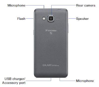 Samsung Galaxy Grand Prime - Back View