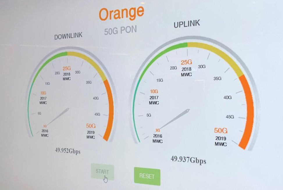 velocidad fibra orange