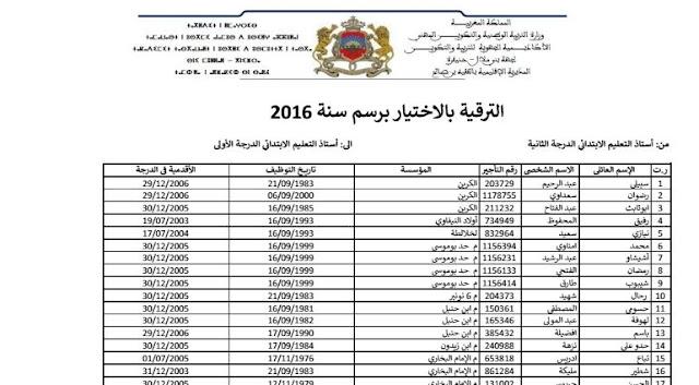 مديرية الفقيه بن صالح:لائحة الترقية بالإختيار 2016 حسب المؤسسة.pdf
