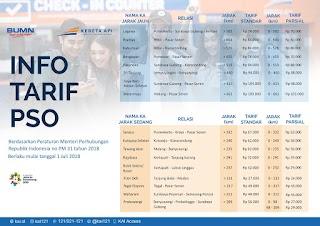 Mulai 1 Juli 2018, Kereta Api Ekonomi Subsidi (PSO) Punya Tarif Parsial