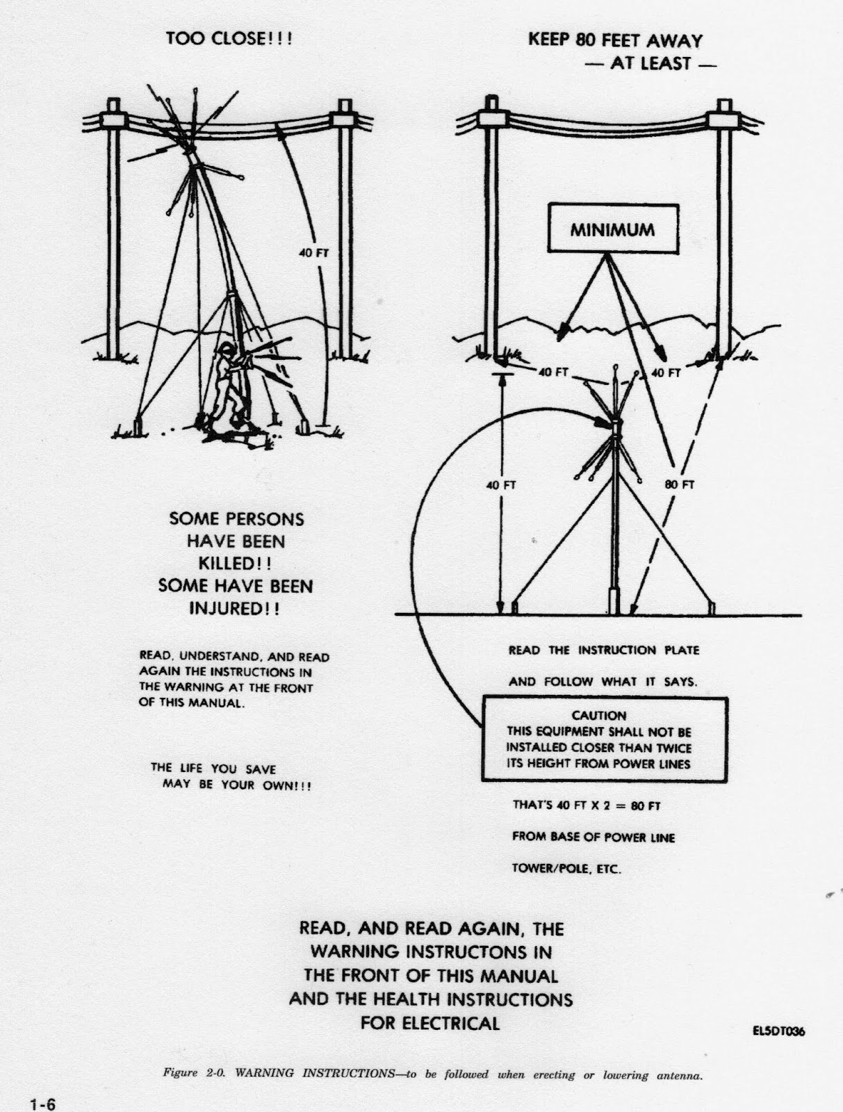 AI4WM Amateur Radio Blog: AN/GRC-26D, AB-155A/U Mast