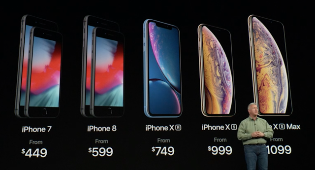 Models of Iphones