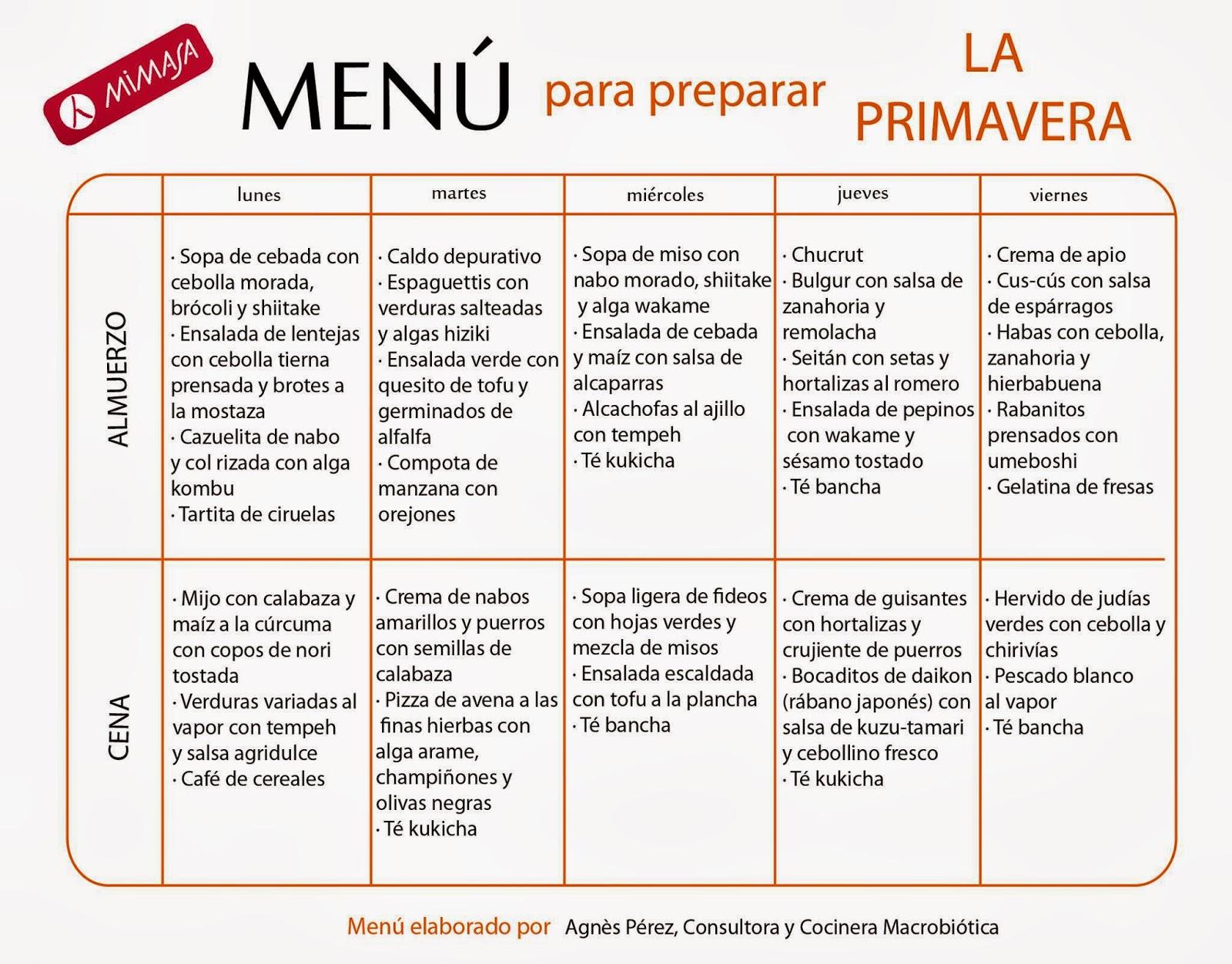 Nutrici n para la salud men s macrobi ticos para preparar Manual de compras de un restaurante pdf