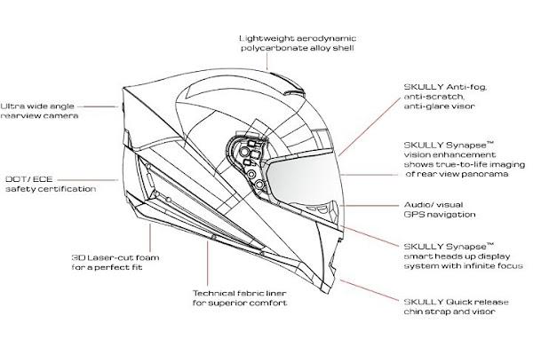 Skully安全帽解構圖,其內外遍佈感應裝置。圖片來源:Skully