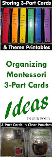 Montessori 3-Part Cards Storage Ideas from In Our Pond