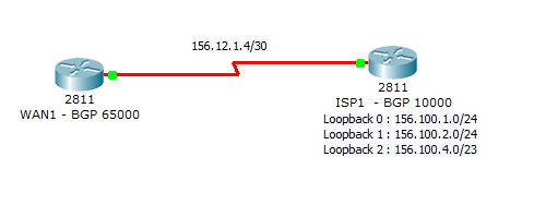 BGP in Packet Tracer Configration - CCNA Academy-a Free CCNA