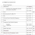 Contoh Proposal Hari Raya Idul Fitri 1440 H yang Baik dan Benar (LENGKAP)