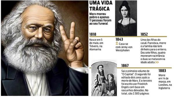 Comunista sustentado pela esposa teve 7 lhos. Quatro morreram de fome e dois se suicidaram