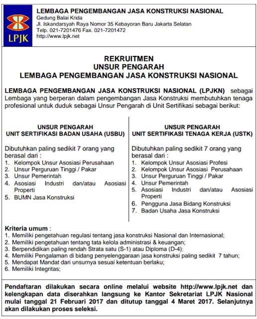 Lowongan Kerja LPJKN Kementerian Pekerjaan Umum Maret 2017